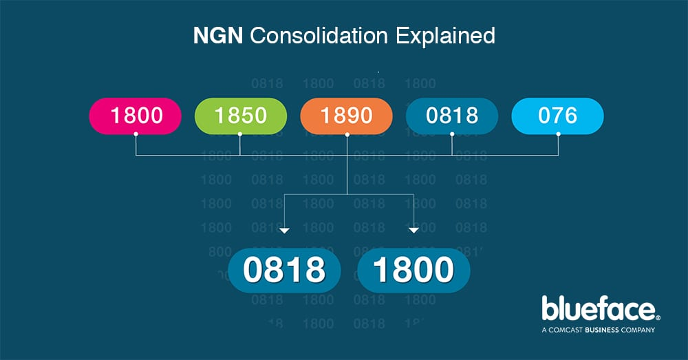 NGN Changes